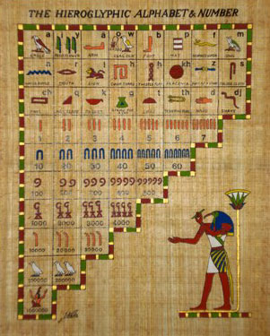... papyrus painting: hieroglyphic alphabet and numbers with Thoth
